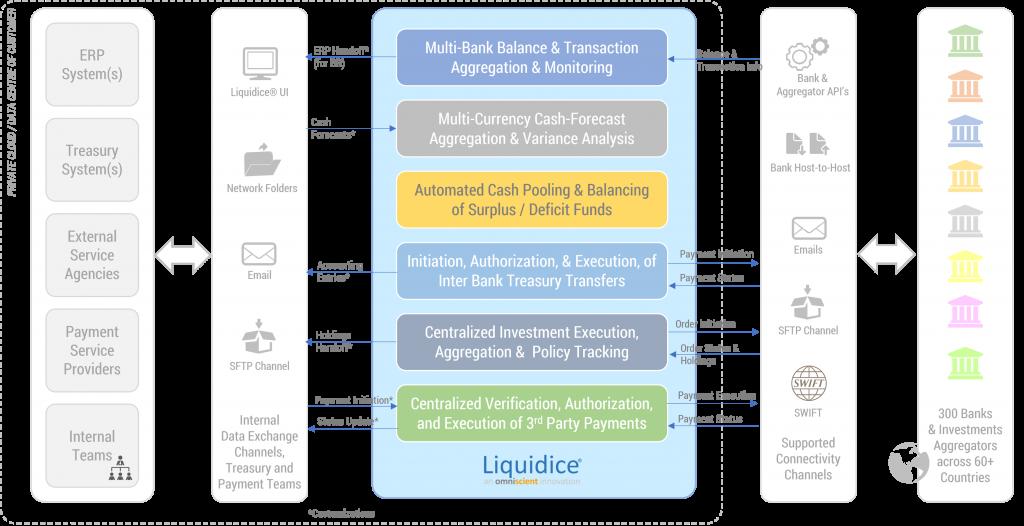 Liquidice-Section3